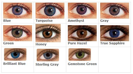 Why You Need an Eye Exam - Color Me Contacts